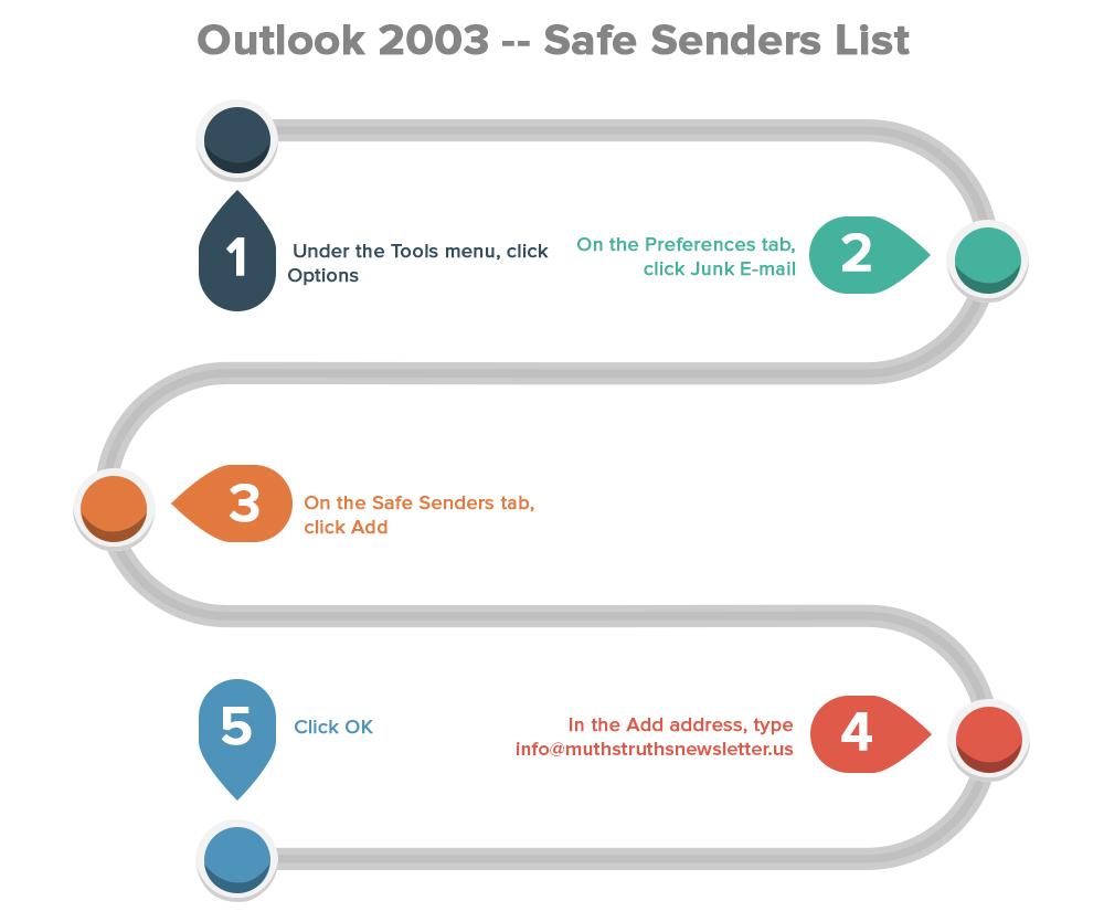 outlook2003safe