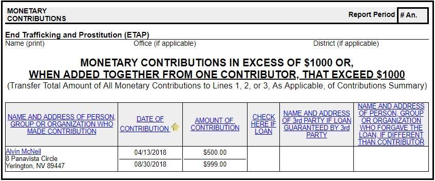 ETAP.McNeil contributions